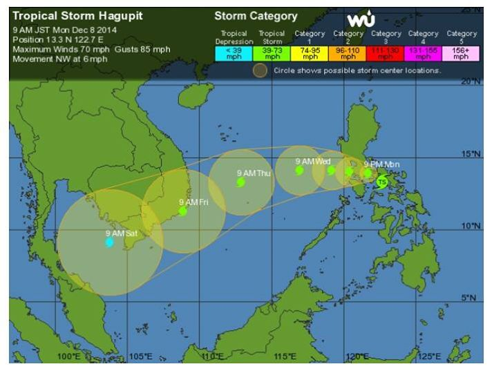 HAGUPIT or RUBY downgraded as Tropical Storm on Wunderground's Forecast